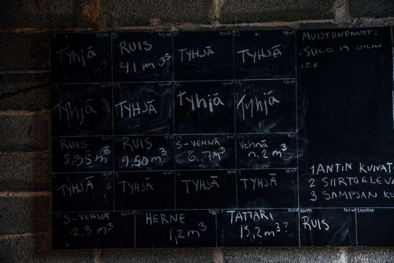 A chalkboard illustrates the state of different fields at the Knehtilä farm: right now half of them are empty. In organic farming fields are typically kept empty for periods of time so that the nutrients circulate better.